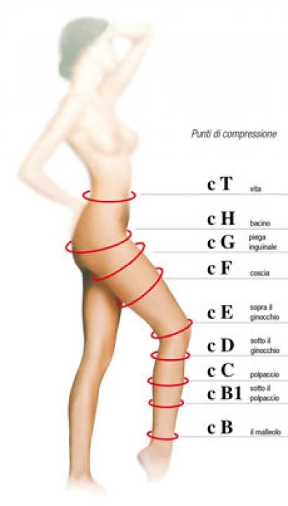 Scleroterapia di varicosity di posizione di vene